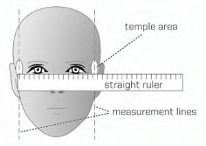 1. Álljunk a tükör elé és egy vonalzó segítségével mérjük le arcunk  távolságát azon két pont között f67a9638bf